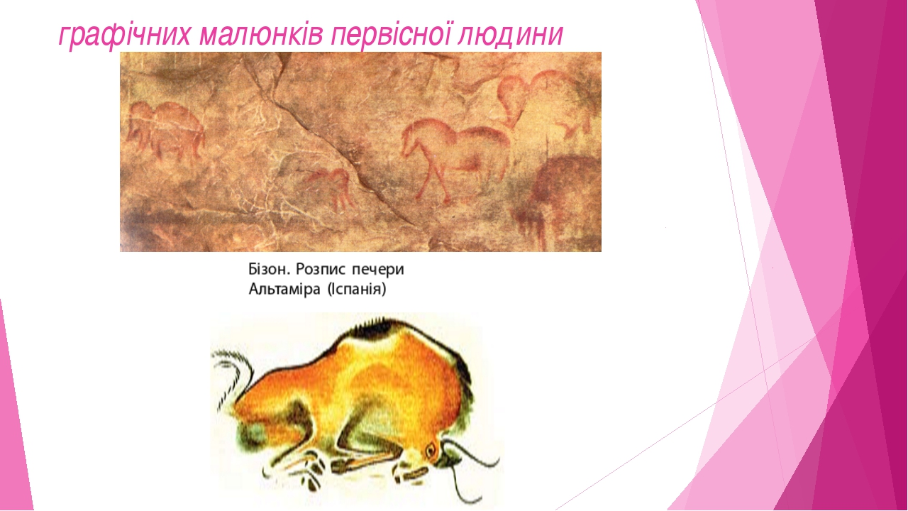 графічних малюнків первісної людини