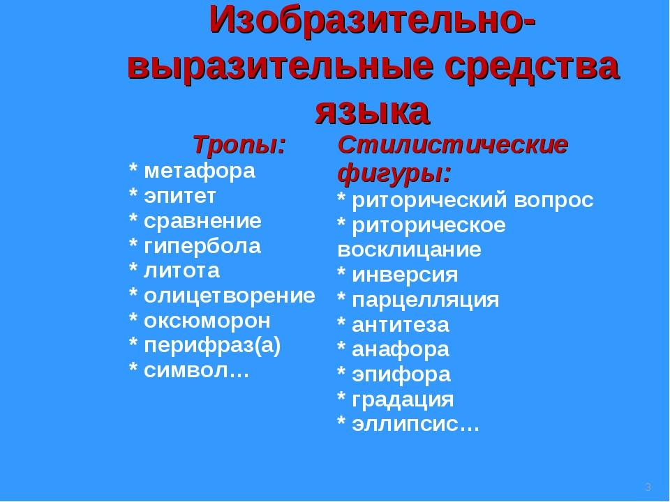 Изобразительно-выразительные средства языка * Тропы: * метафора * эпитет * ср...