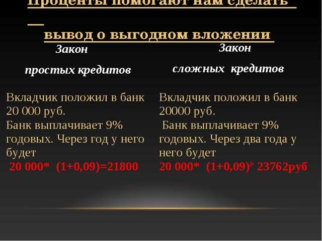 Вкладчик положил в банк 20000 руб. Банк выплачивает 9% годовых. Через два год...
