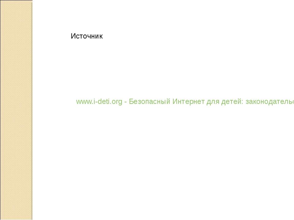 Источник www.i-deti.org - Безопасный Интернет для детей: законодательство, со...