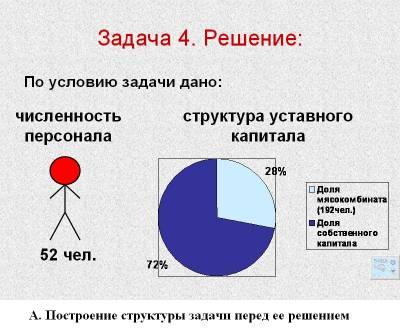 http://econspecdis.ucoz.ru/_pu/0/s98715381.jpg