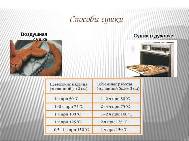 Способы сушки Воздушная сушка Сушка в духовке