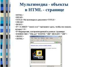 Мультимедиа - объекты в HTML - странице   Мультимедиа в документе   щёлкните