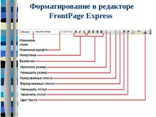 Форматирование в редакторе FrontPage Express