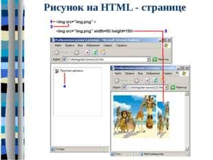 Рисунок на HTML - странице