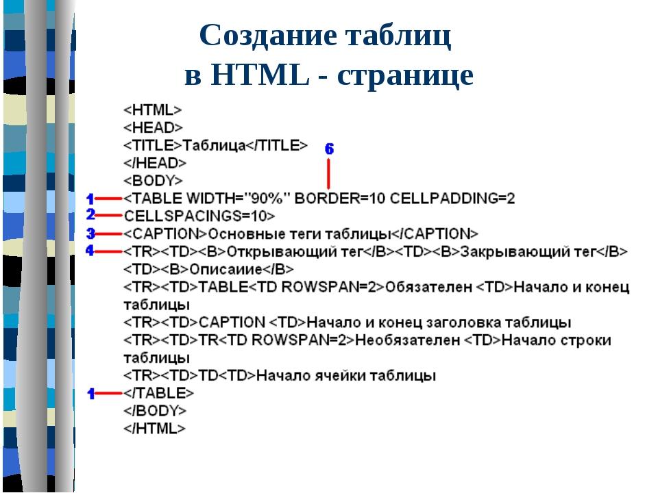 Создание таблиц в HTML - странице