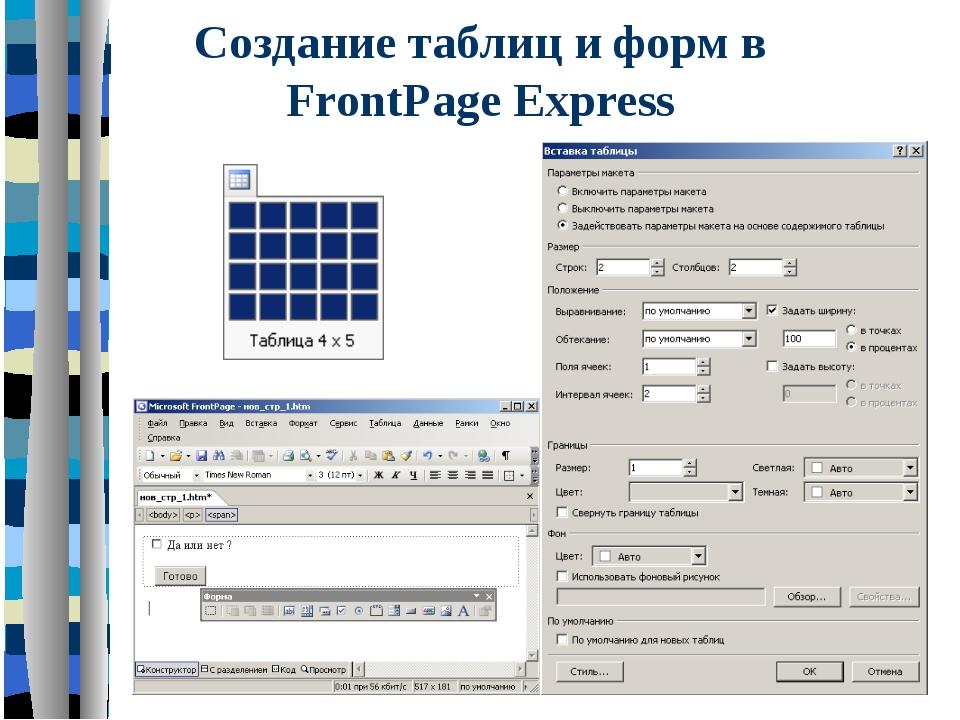 Создание таблиц и форм в FrontPage Express