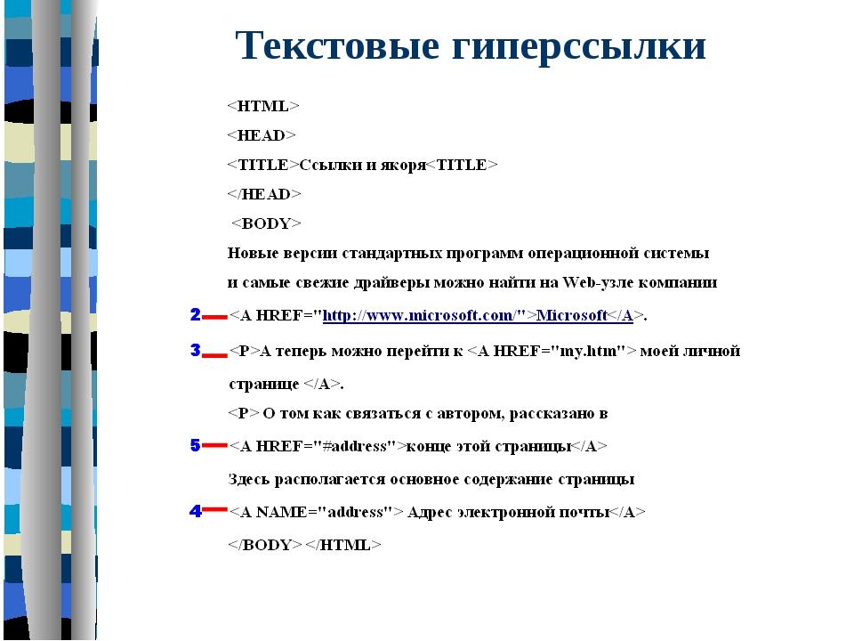 Текстовые гиперссылки