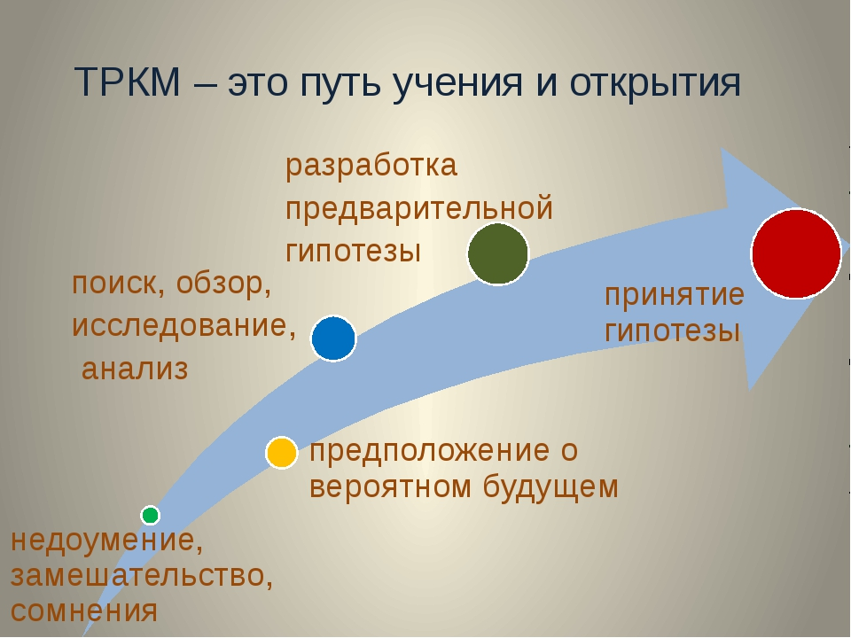 ТРКМ – это путь учения и открытия
