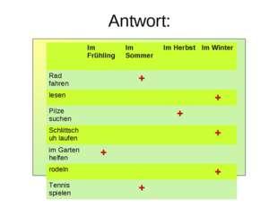 Antwort: Im Frühling Im SommerIm HerbstIm Winter Rad fahren+ lesen