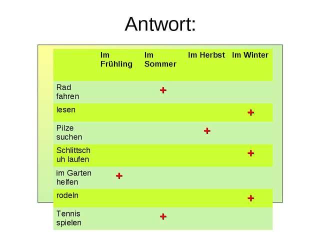 Antwort: Im Frühling Im SommerIm HerbstIm Winter Rad fahren+ lesen...