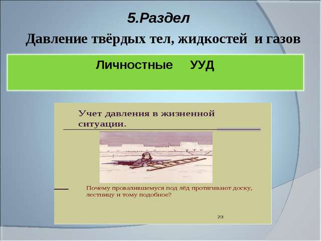 5.Раздел Давление твёрдых тел, жидкостей и газов