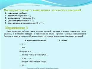 действия в скобках; инверсия (отрицание ¬); конъюнкция (умножение &); дизъюнк