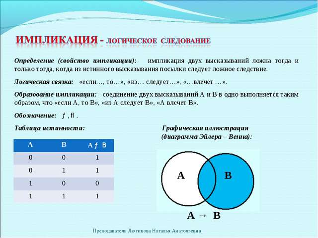 Определение (свойство импликации): импликация двух высказываний ложна тогда и...