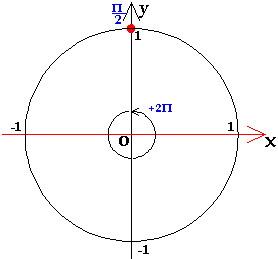 синус равен_1