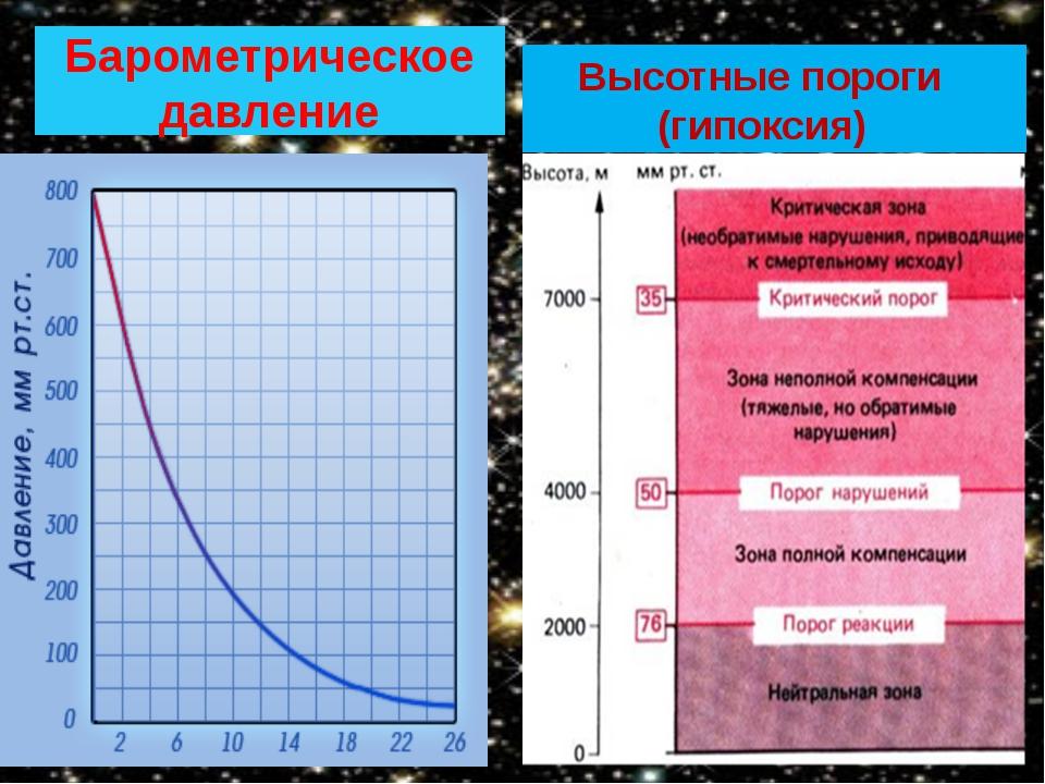 урок по физике в 7 классе автор: учитель моу дсош якубович с ф тема: атмосфера и атмосферное давление