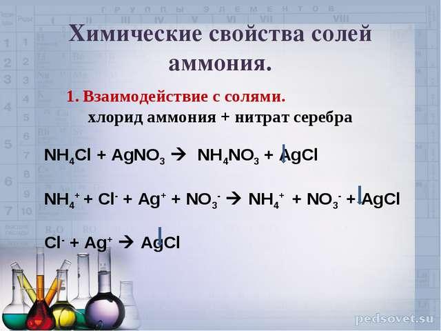 Химические свойства солей аммония. Взаимодействие с солями. хлорид аммония +...
