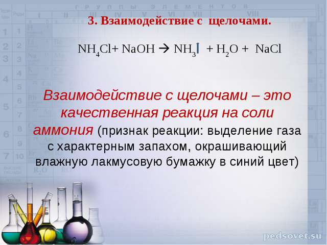 3. Взаимодействие с щелочами. NH4Cl+ NaOH  NH3 + H2O + NaCl Взаимодействие с...