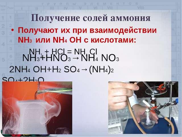 Получение солей аммония Получают их при взаимодействии NH3 или NH4 OH с кисло...