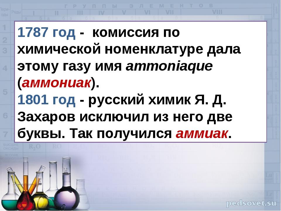 1787 год - комиссия по химической номенклатуре дала этому газу имя ammoniaque...
