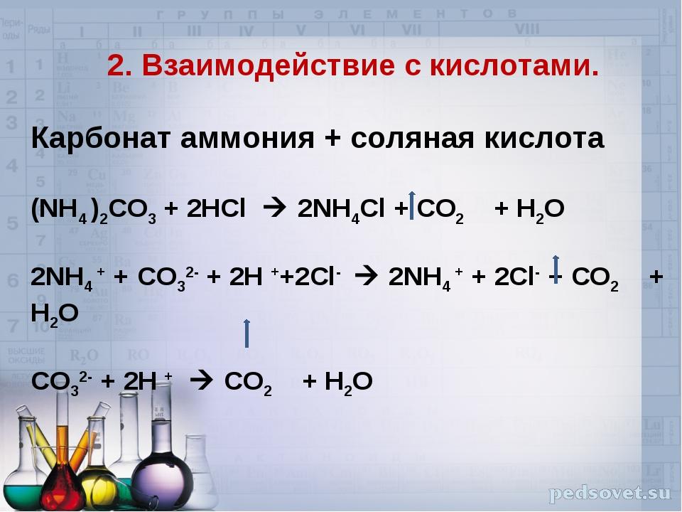 2. Взаимодействие с кислотами. Карбонат аммония + соляная кислота (NH4 )2СО3...