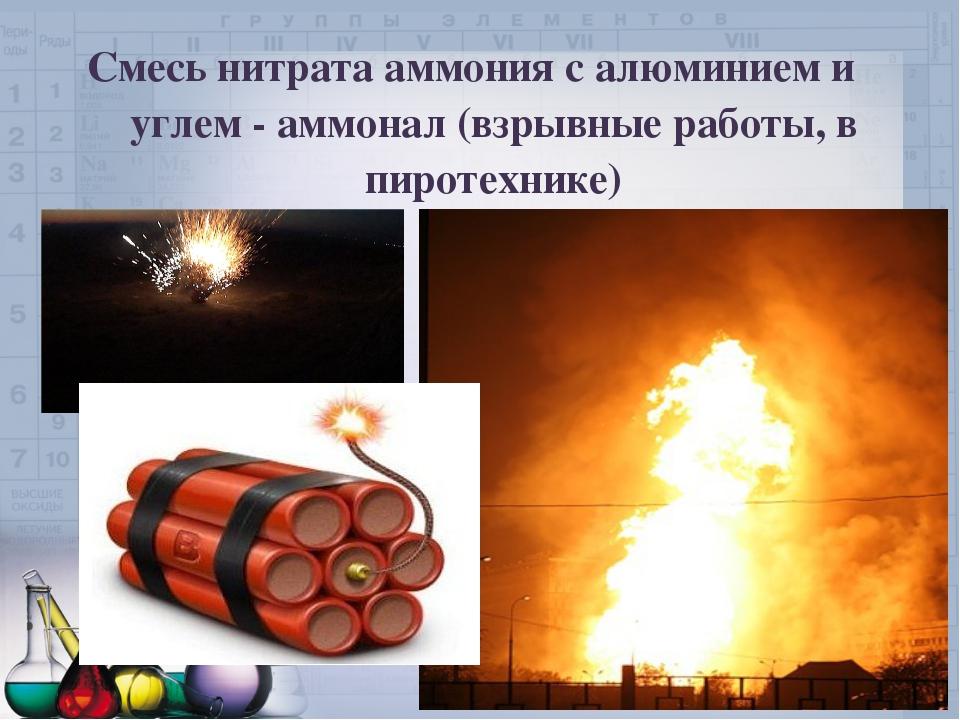 Смесь нитрата аммония с алюминием и углем - аммонал (взрывные работы, в пирот...