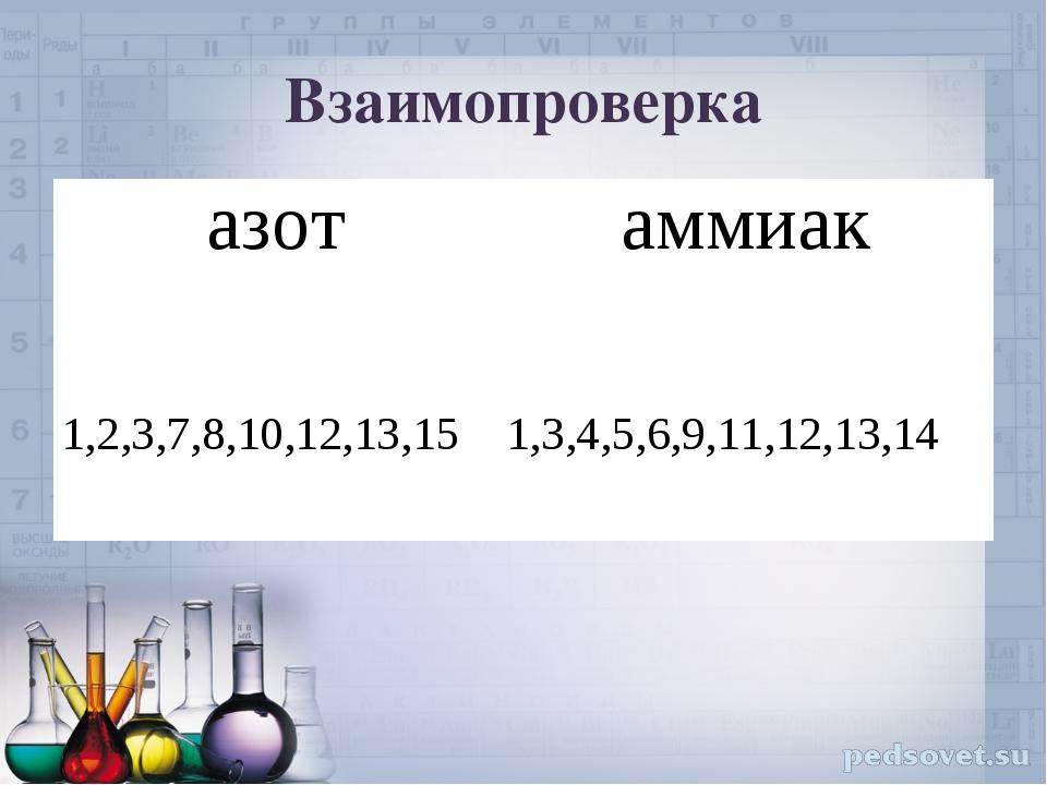 Взаимопроверка азотаммиак 1,2,3,7,8,10,12,13,15 1,3,4,5,6,9,11,12,13,14