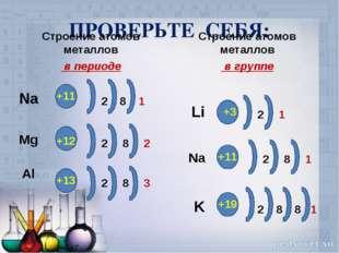 ПРОВЕРЬТЕ СЕБЯ: Строение атомов металлов в периоде Строение атомов металлов в