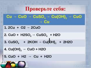 Проверьте себя: Сu → CuO → CuSO4 → Cu(OH)2 → CuO → Cu 1. 2Сu + O2 → 2CuO 2. C