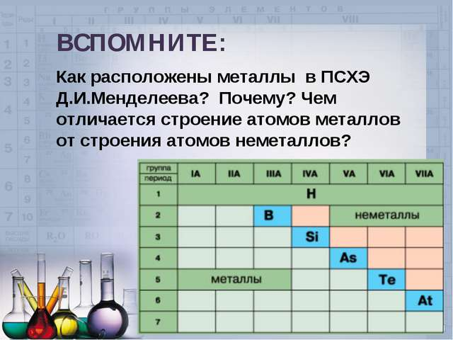 ВСПОМНИТЕ: Как расположены металлы в ПСХЭ Д.И.Менделеева? Почему? Чем отлича...