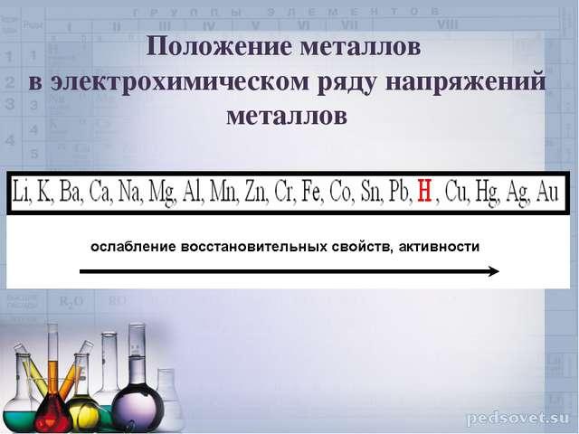 Положение металлов в электрохимическом ряду напряжений металлов