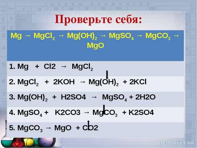 Проверьте себя: Mg → MgCl2 → Mg(OH)2 → MgSO4 → MgCO3 → MgO 1. Mg + Cl2 → MgCl...