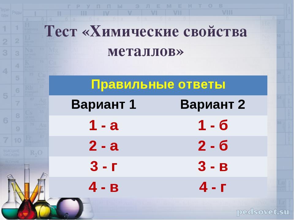 Тест «Химические свойства металлов» Правильные ответы Вариант 1Вариант 2 1...
