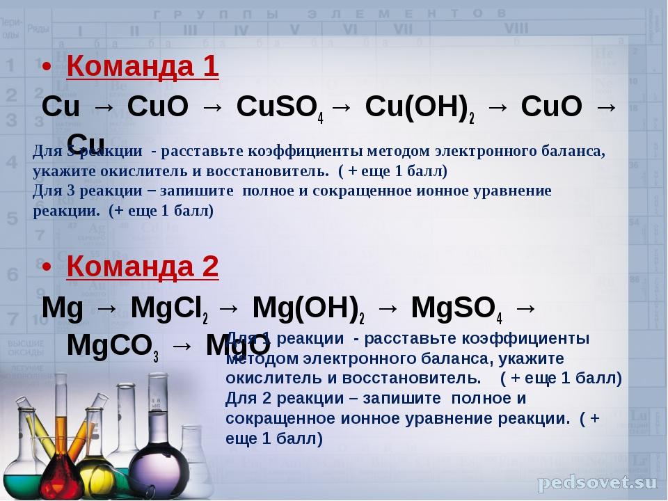 Команда 1 Сu → CuO → CuSO4 → Cu(OH)2 → CuO → Cu Команда 2 Mg → MgCl2 → Mg(OH)...