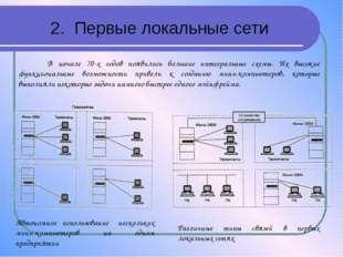 2. Первые локальные сети Автономное использование нескольких мини-компьютеров