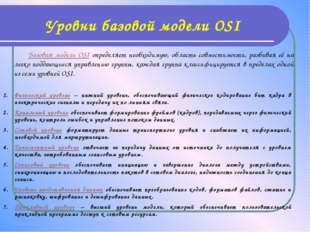 Уровни базовой модели OSI Базовая модель OSI определяет необходимую, область