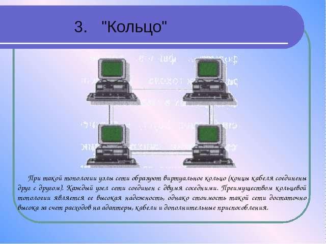 """3. """"Кольцо"""" При такой топологии узлы сети образуют виртуальное кольцо (концы..."""
