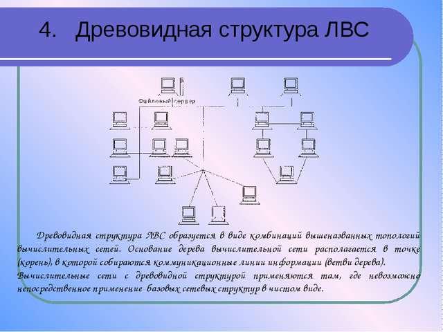 4. Древовидная структура ЛВС Древовидная структура ЛВС образуется в виде комб...