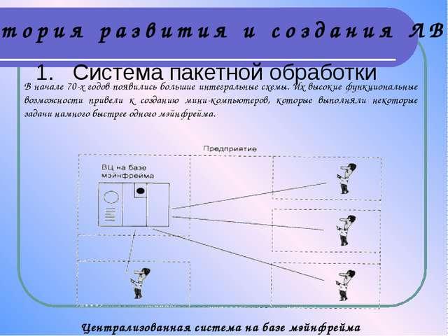 1. Система пакетной обработки Централизованная система на базе мэйнфрейма В н...