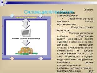 Система диспетчеризации Система бесперебойного электроснабжения Управление си