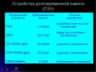 Устройства долговременной памяти (ПЗУ) Главное меню Наименование устройстваИ