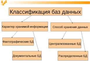 Классификация баз данных Характер хранимой информации Способ хранения данных