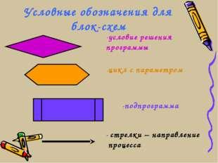 Условные обозначения для блок-схем условие решения программы -цикл с параметр
