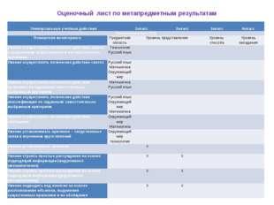 Оценочный лист по метапредметным результатам  Универсальные учебные действия