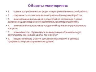 Объекты мониторинга: 1.оценка востребованности форм и мероприятий внекл