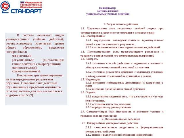 Кодификатор метапредметных универсальных учебных действий Всоставе основных в...
