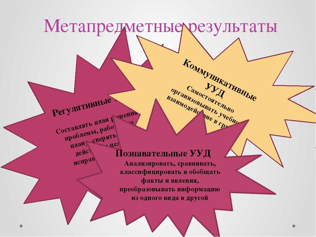Метапредметные результаты Регулятивные УУД Составлять план решения проблемы,...