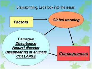 Brainstorming. Let's look into the issue! Factors Global warming Consequence