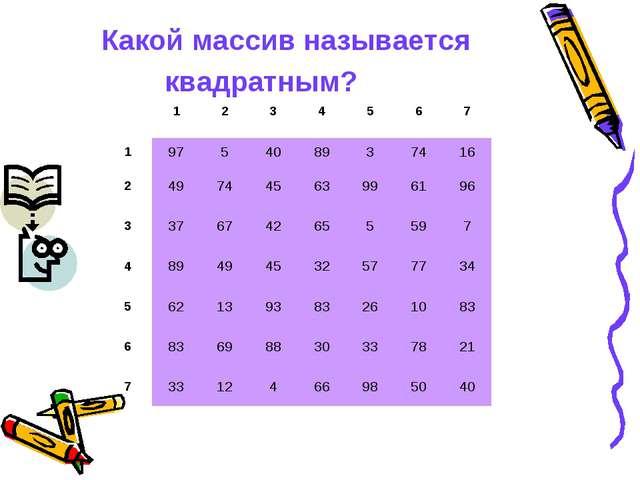 Какой массив называется квадратным?
