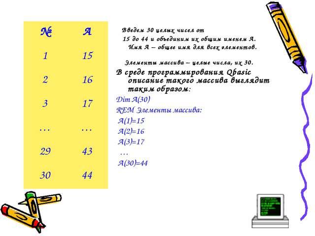 Введем 30 целых чисел от 15 до 44 и объединим их общим именем А. Имя А – об...